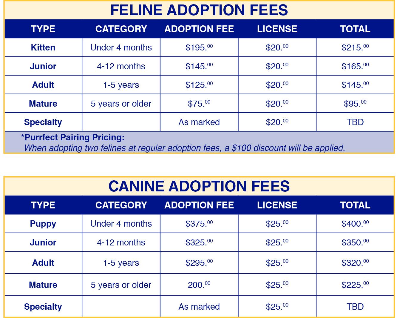 F A Q  - Regina Humane Society Inc